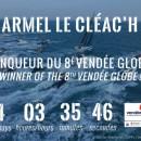 Vendée Globe record